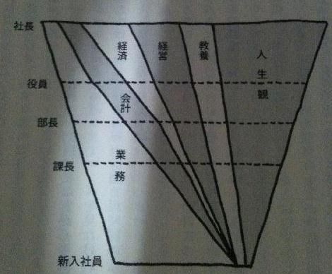 f:id:taka_2:20100624234015j:image