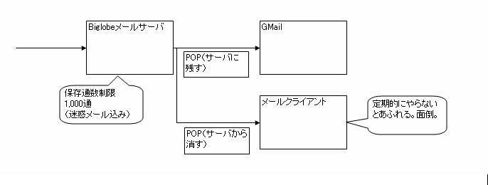 f:id:taka_2:20101224235301j:image