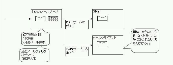 f:id:taka_2:20101224235302j:image