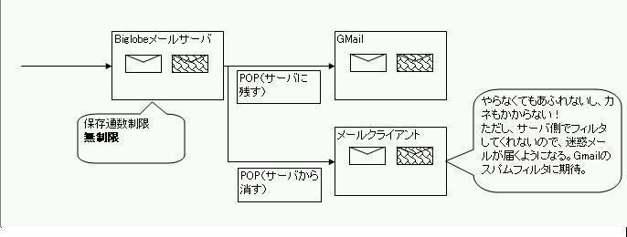 f:id:taka_2:20101224235303j:image