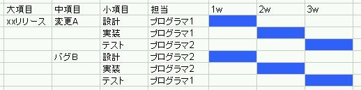 f:id:taka_2:20110729003140j:image