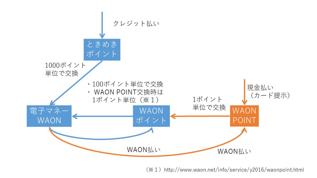 f:id:taka_2:20160702113501p:image:w650