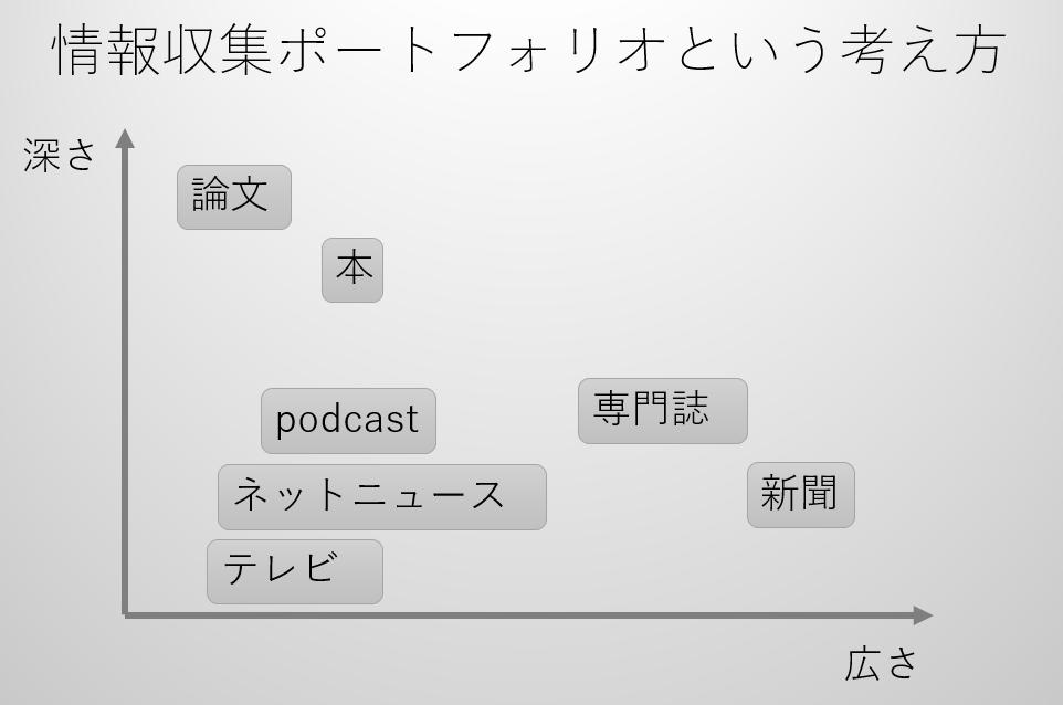 f:id:taka_2:20180127195917p:plain