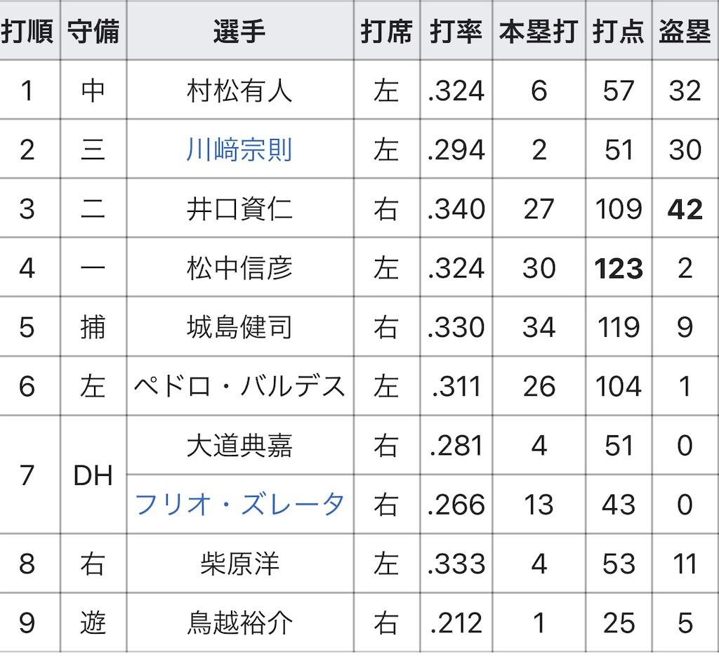 f:id:taka_gogaku:20210314184555j:image