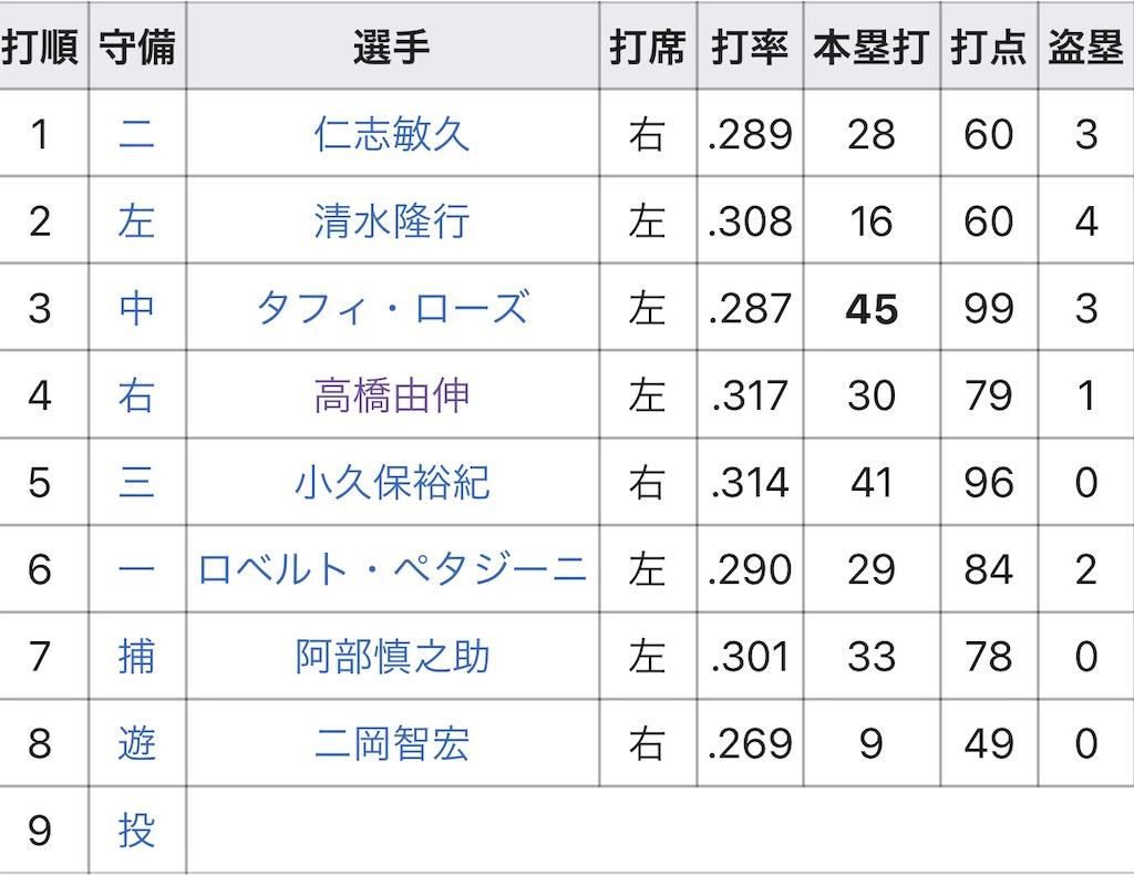 f:id:taka_gogaku:20210314213845j:image