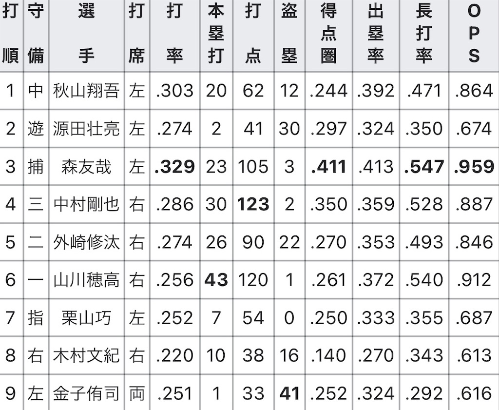 f:id:taka_gogaku:20210315142422j:image