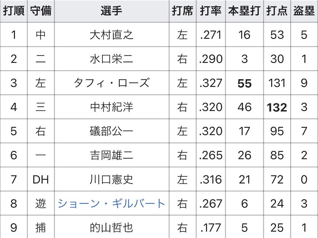 f:id:taka_gogaku:20210315210535j:image