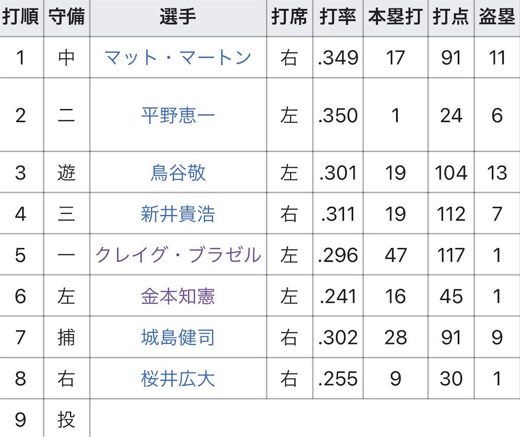 f:id:taka_gogaku:20210316191355j:image