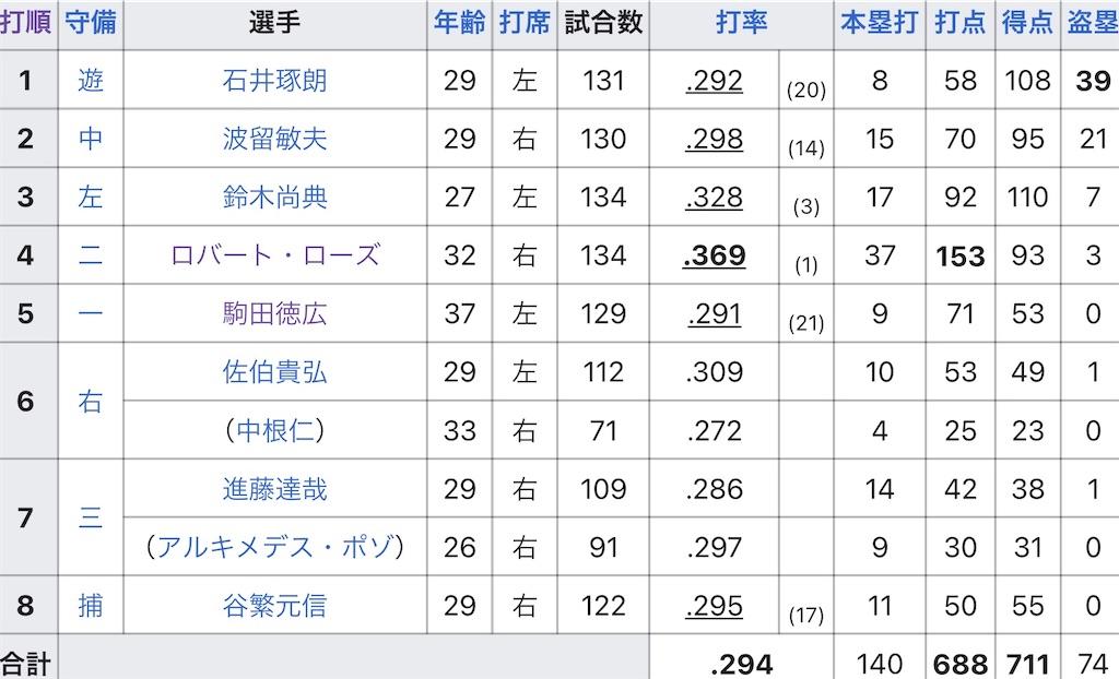 f:id:taka_gogaku:20210318161540j:image