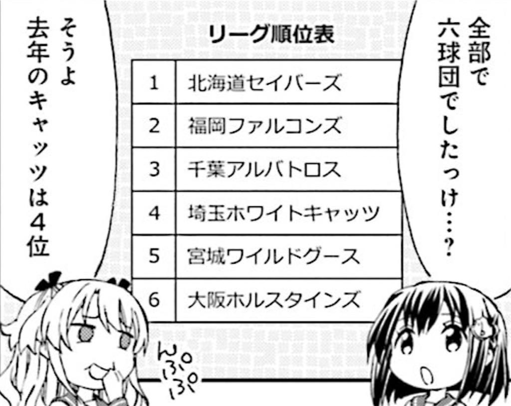 f:id:taka_gogaku:20210319004341j:image