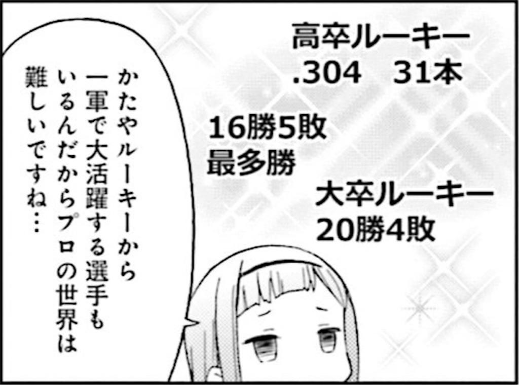 f:id:taka_gogaku:20210319154932j:image