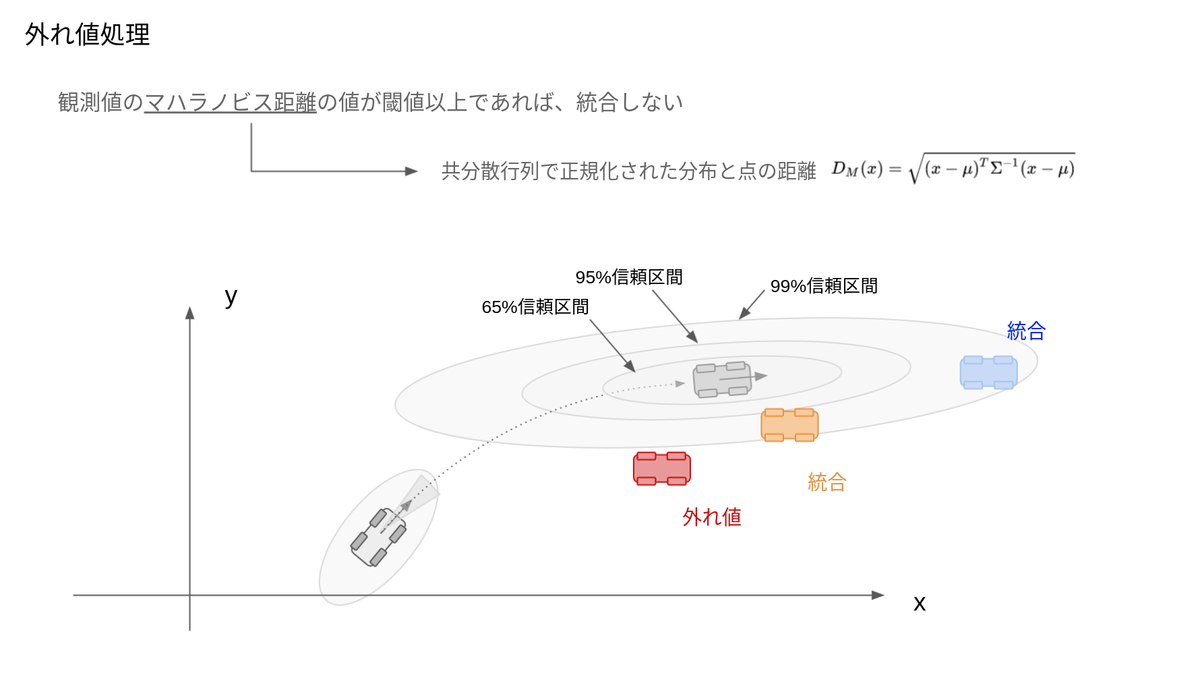 f:id:taka_horibe:20210804103641p:plain