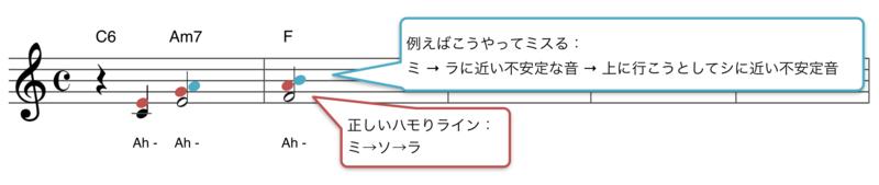 f:id:taka_taka111:20191124011913p:image