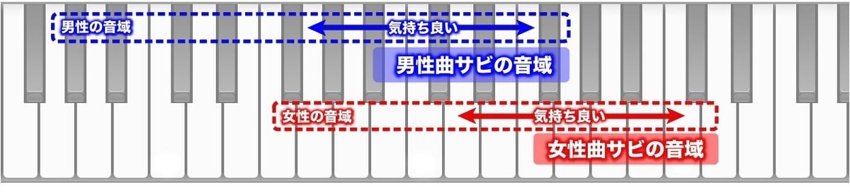 f:id:taka_taka111:20200319022058j:plain
