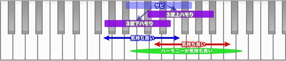f:id:taka_taka111:20200319022201j:plain