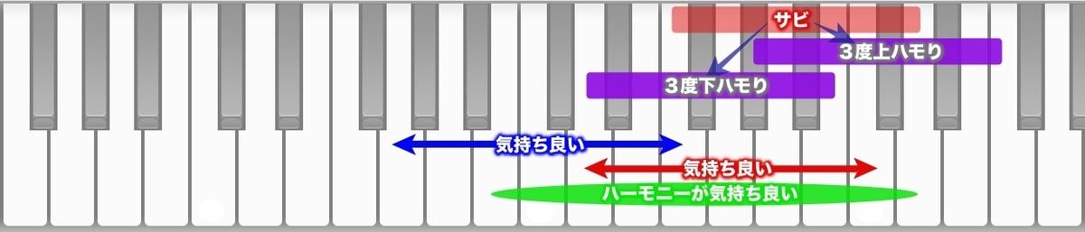 f:id:taka_taka111:20200319022222j:plain