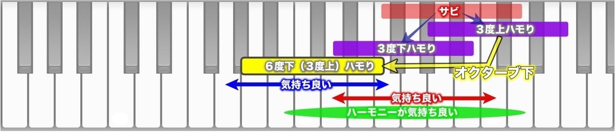f:id:taka_taka111:20200319022345j:plain