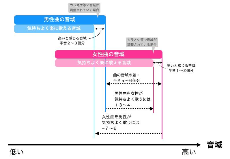f:id:taka_taka111:20200601101926p:plain