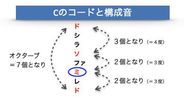 f:id:taka_taka111:20200703010009p:plain