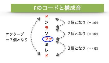 f:id:taka_taka111:20200703014037p:plain