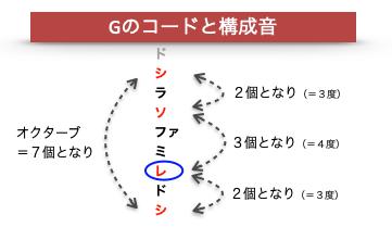 f:id:taka_taka111:20200703014049p:plain