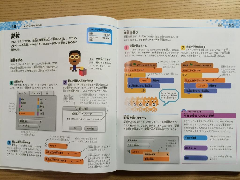 f:id:takaaki-niikawa:20161210011250j:plain