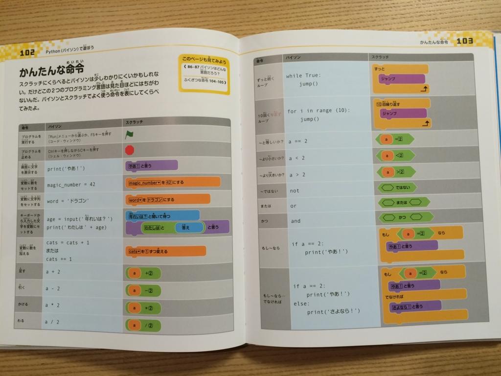 f:id:takaaki-niikawa:20161210011447j:plain