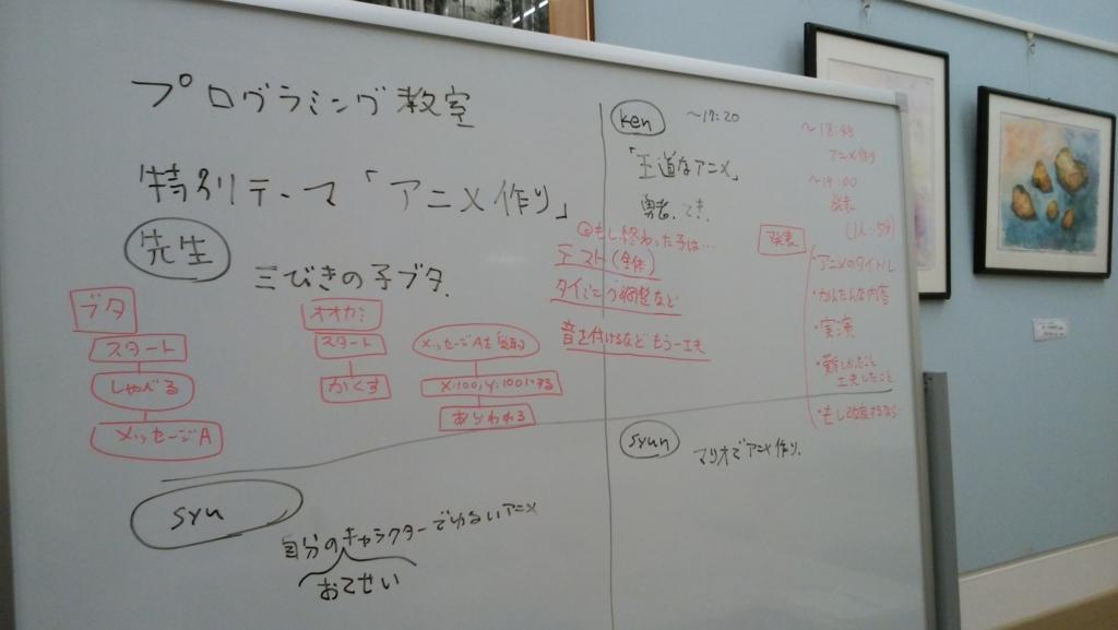f:id:takaaki-niikawa:20170127000323j:plain