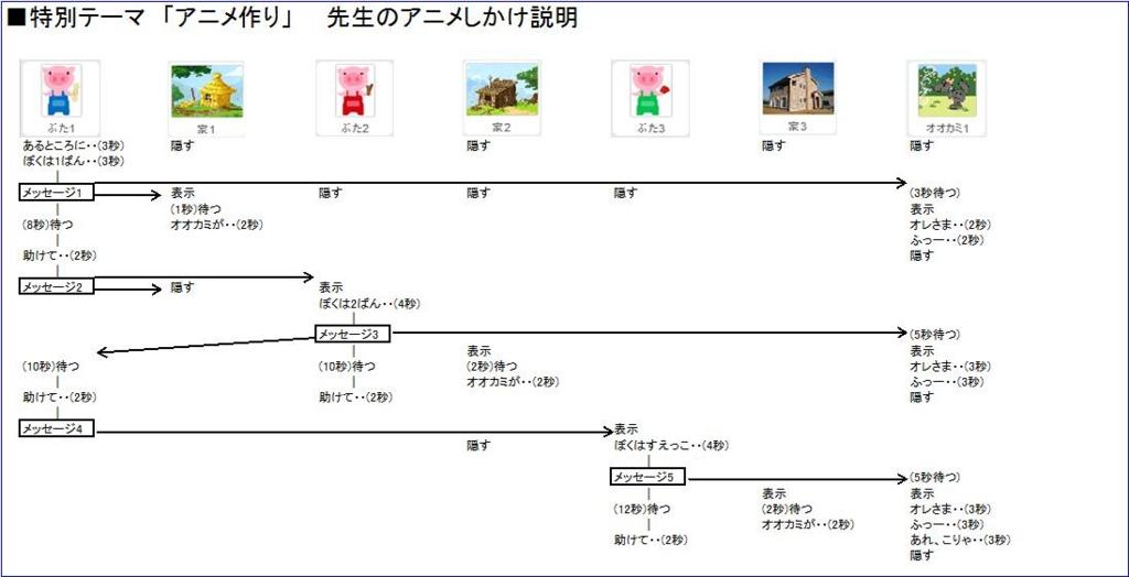 f:id:takaaki-niikawa:20170127002902j:plain