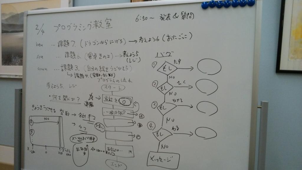f:id:takaaki-niikawa:20170207003501j:plain