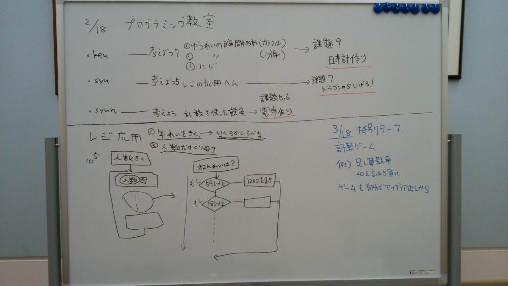 f:id:takaaki-niikawa:20170219011239j:plain