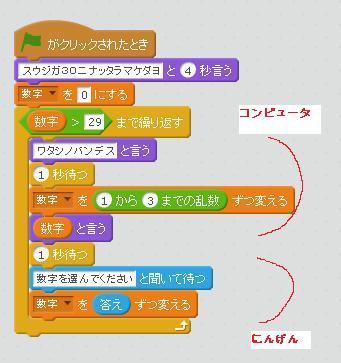 f:id:takaaki-niikawa:20170319015250j:plain