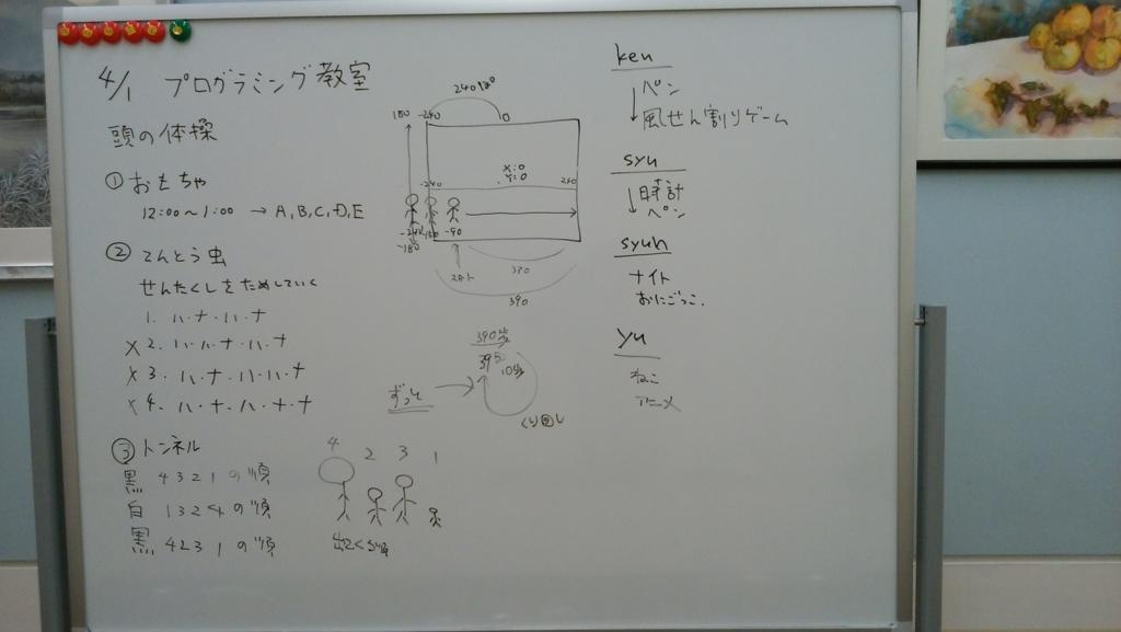 f:id:takaaki-niikawa:20170402002519j:plain