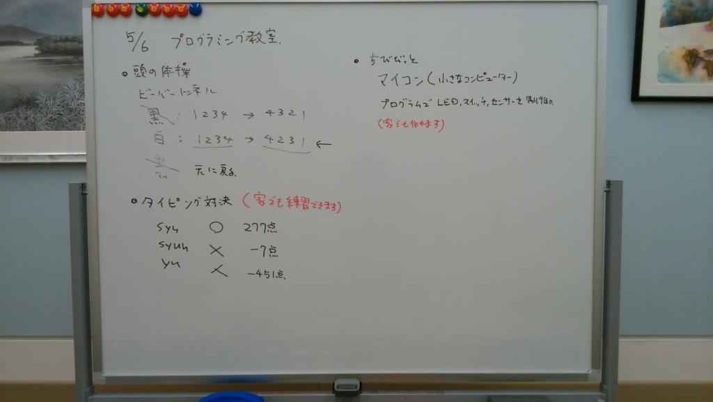 f:id:takaaki-niikawa:20170507005134j:plain