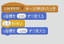 f:id:takaaki-niikawa:20170605062323p:plain