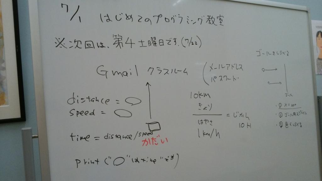 f:id:takaaki-niikawa:20170702130008j:plain