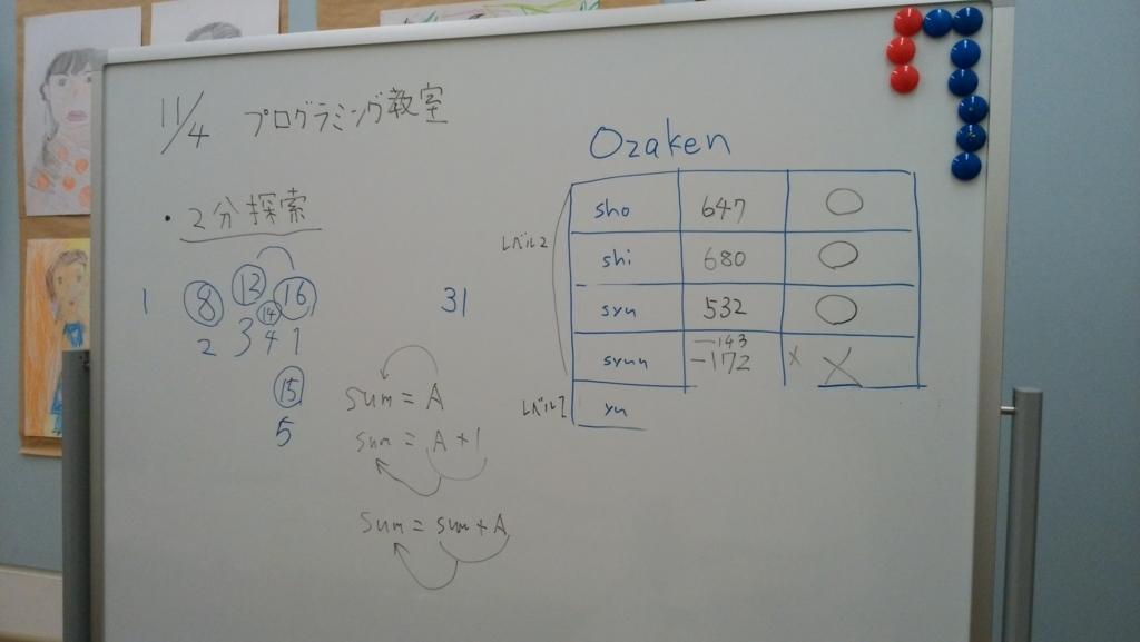 f:id:takaaki-niikawa:20171107000356j:plain