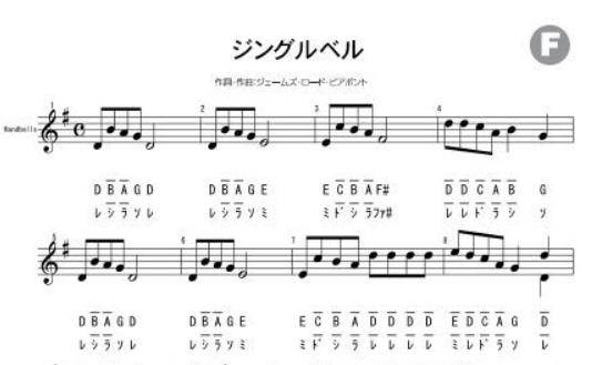 f:id:takaaki-niikawa:20171230073344p:plain