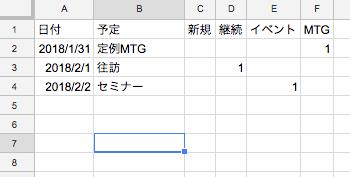 f:id:takaaki_z:20180317160333p:plain