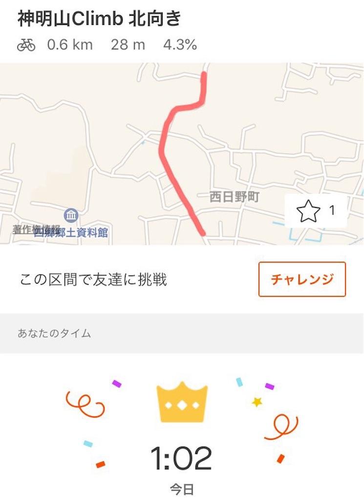 f:id:takabianchi:20181027141235j:image