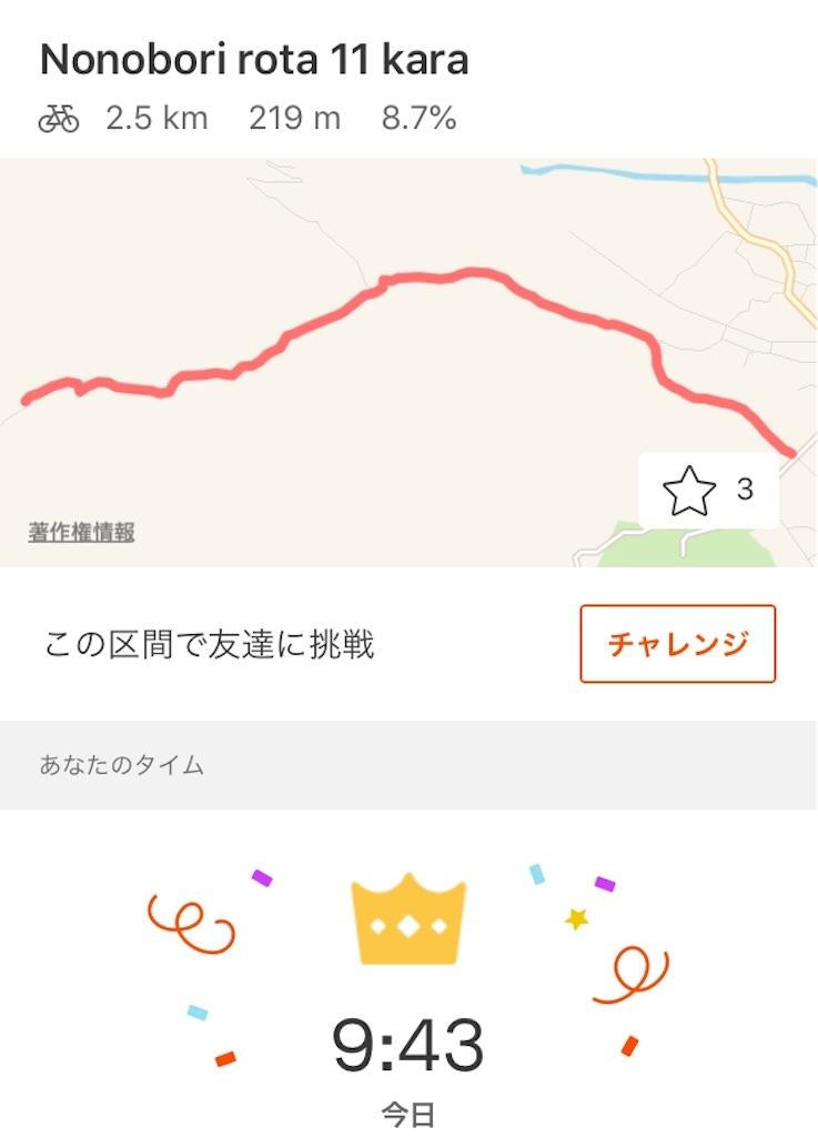 f:id:takabianchi:20181103172752j:image