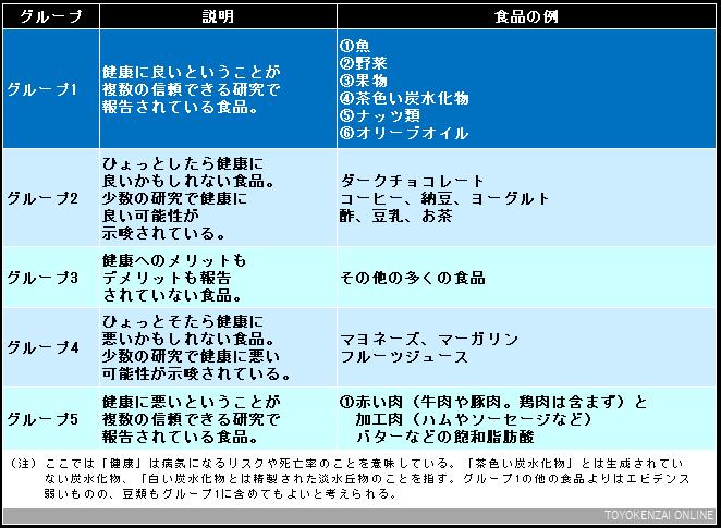 f:id:takabonyade:20211015144907p:plain