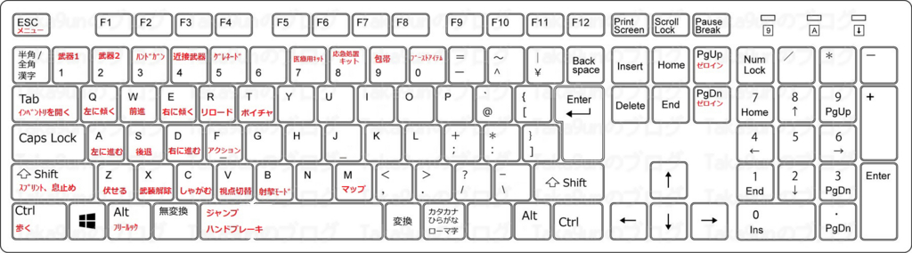 f:id:takachan8080:20170625111845j:plain