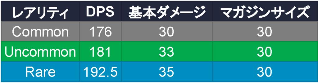 f:id:takachan8080:20180125203250j:plain