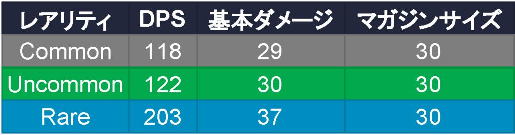 f:id:takachan8080:20180125203311j:plain