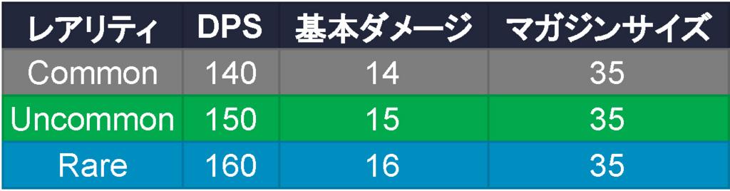 f:id:takachan8080:20180125203714j:plain