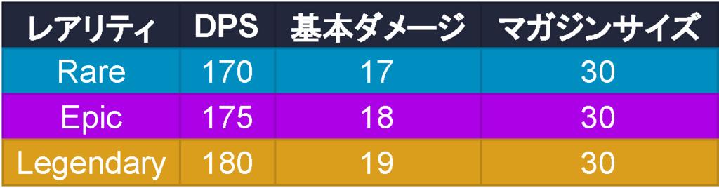 f:id:takachan8080:20180125203837j:plain
