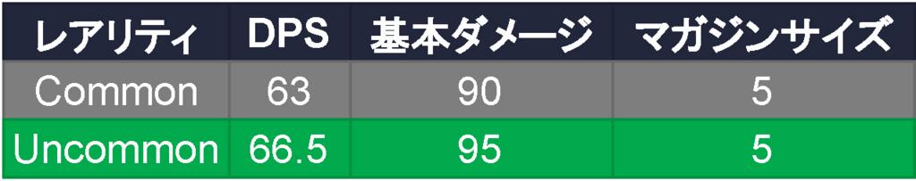 f:id:takachan8080:20180125204039j:plain