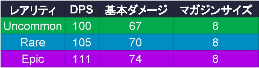 f:id:takachan8080:20180125204048j:plain