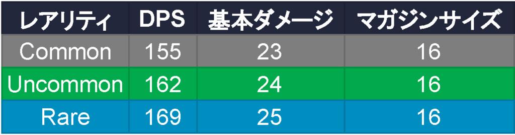 f:id:takachan8080:20180125204356j:plain